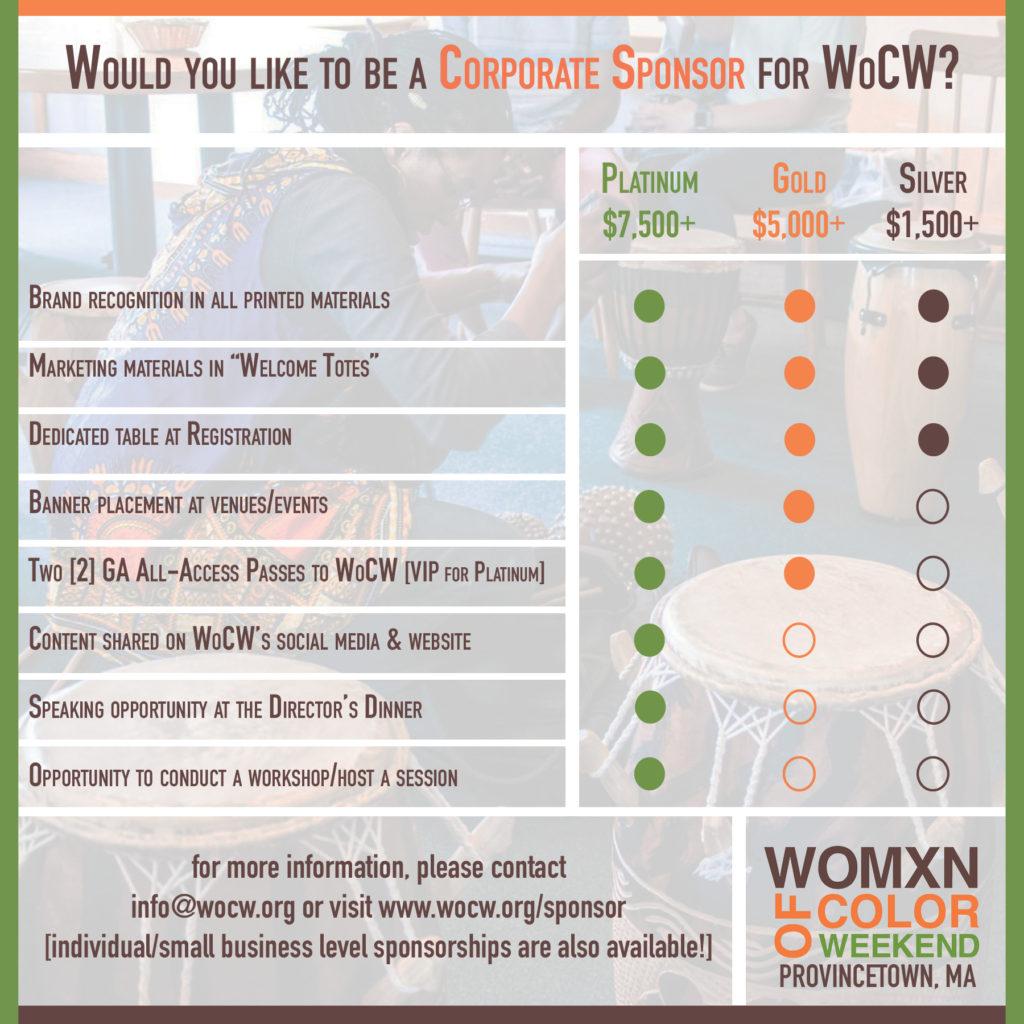WoCW 2018 Corporate Sponsor Flyer